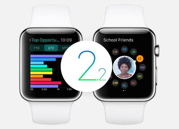Apple Watch OS 2.2