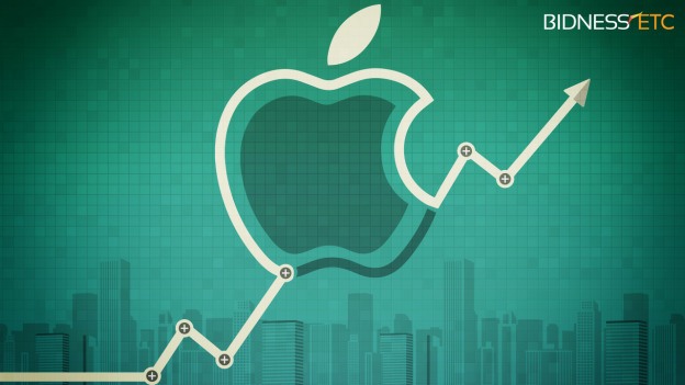apple-inc-aapl-to-be-hit-by-strengthening-dollar