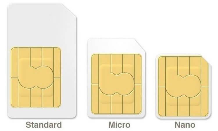 sim_card_sizes_iphone-750x453