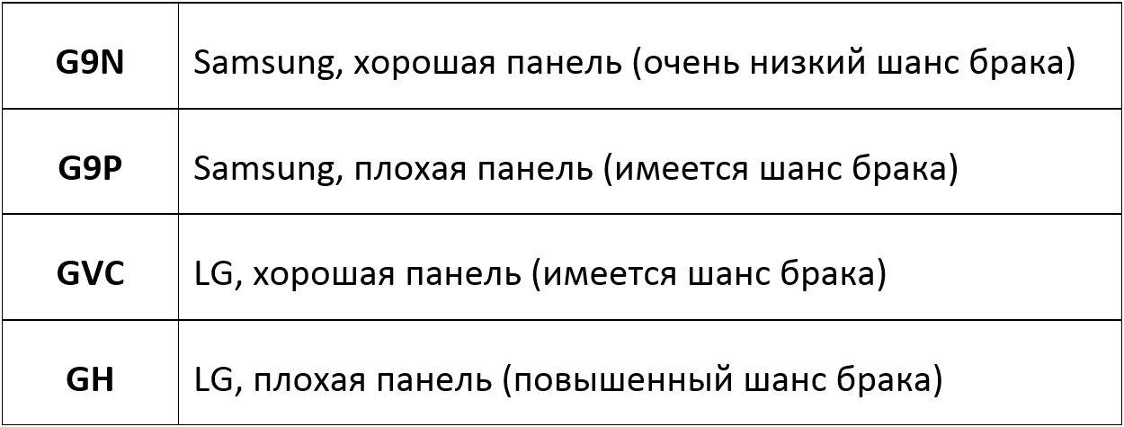 kak_opredelit_kachestva_displea_linejki_iphone_12_instrukcia_picture11_0