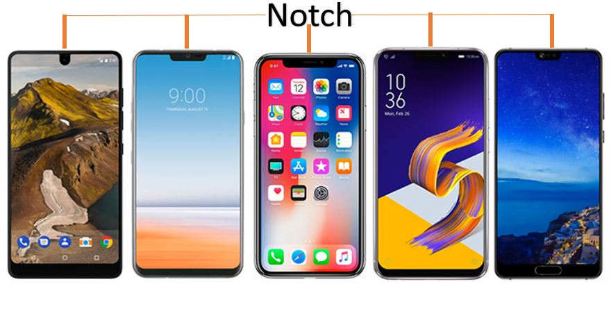 Smartphones-with-a-notch